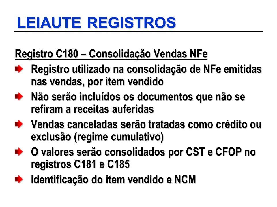 LEIAUTE REGISTROS Registro C180 – Consolidação Vendas NFe