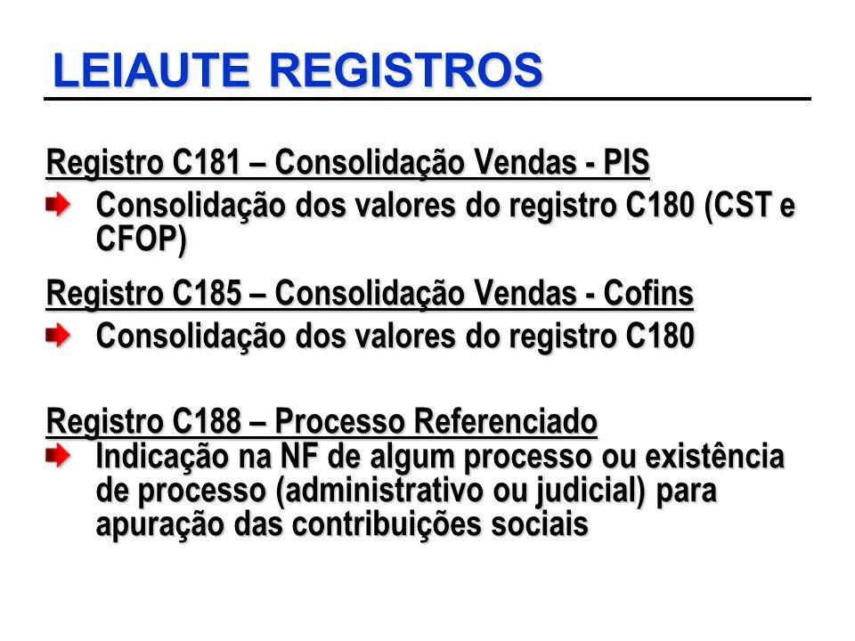 LEIAUTE REGISTROS Registro C181 – Consolidação Vendas - PIS