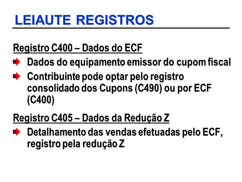 LEIAUTE REGISTROS Registro C400 – Dados do ECF