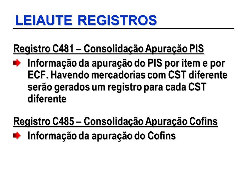LEIAUTE REGISTROS Registro C481 – Consolidação Apuração PIS