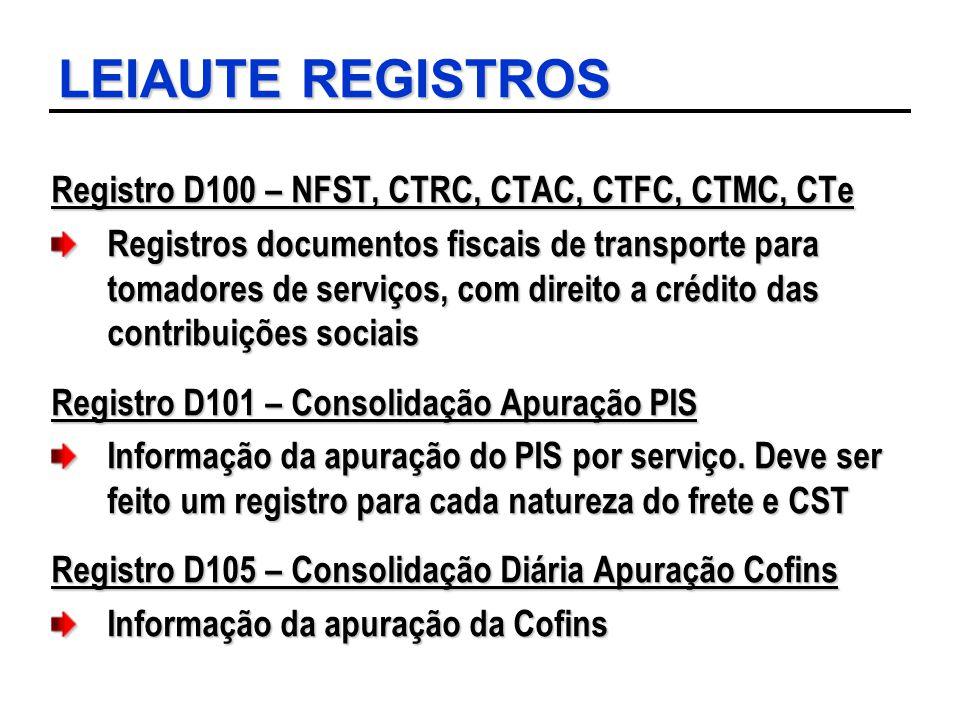 LEIAUTE REGISTROS Registro D100 – NFST, CTRC, CTAC, CTFC, CTMC, CTe