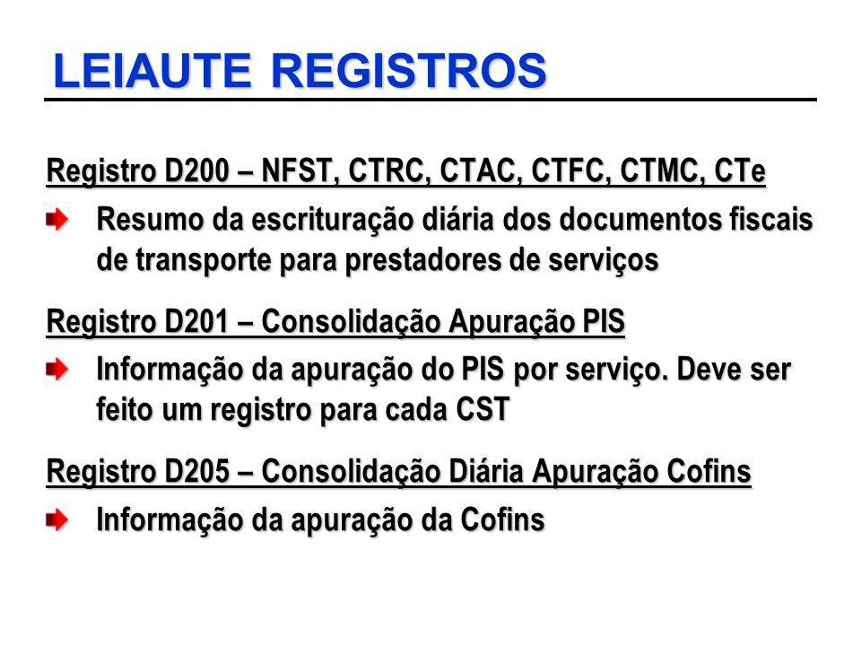 LEIAUTE REGISTROS Registro D200 – NFST, CTRC, CTAC, CTFC, CTMC, CTe