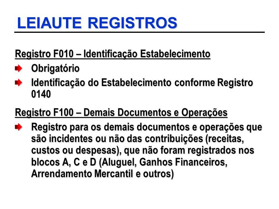 LEIAUTE REGISTROS Registro F010 – Identificação Estabelecimento