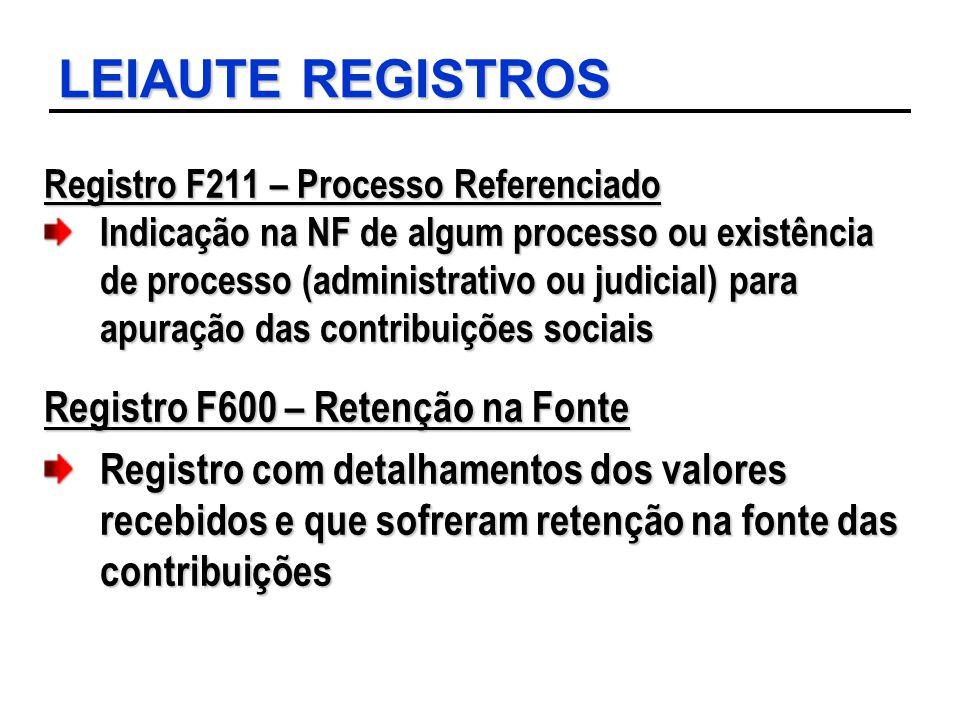 LEIAUTE REGISTROS Registro F600 – Retenção na Fonte