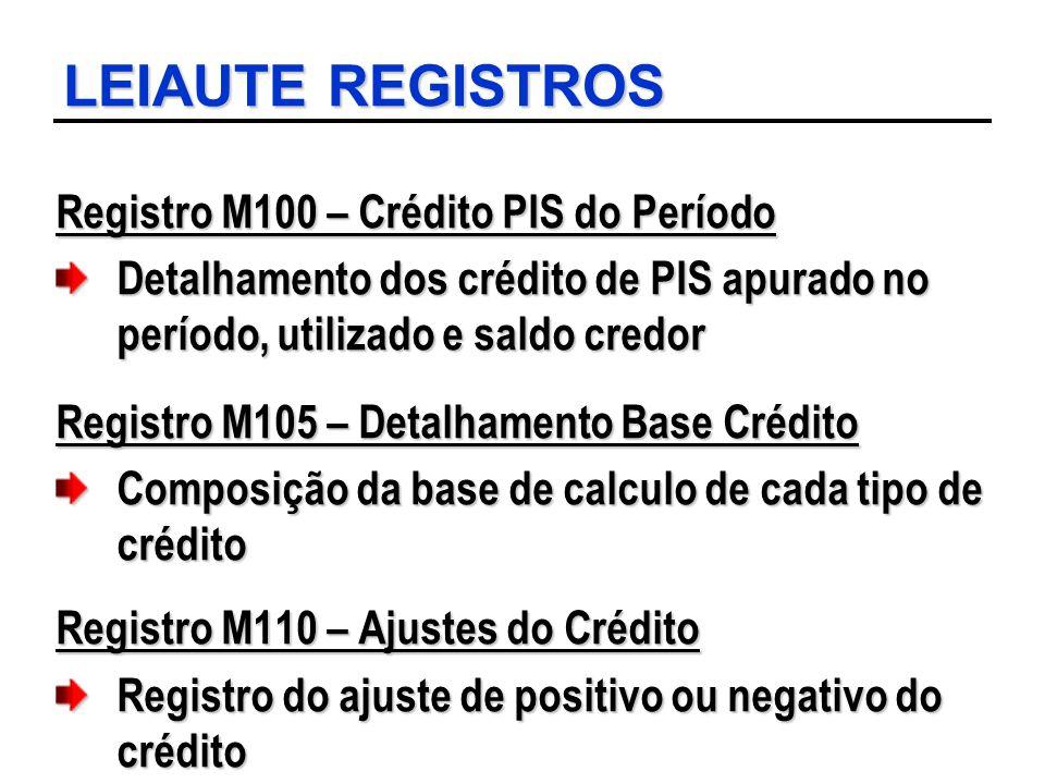LEIAUTE REGISTROS Registro M100 – Crédito PIS do Período