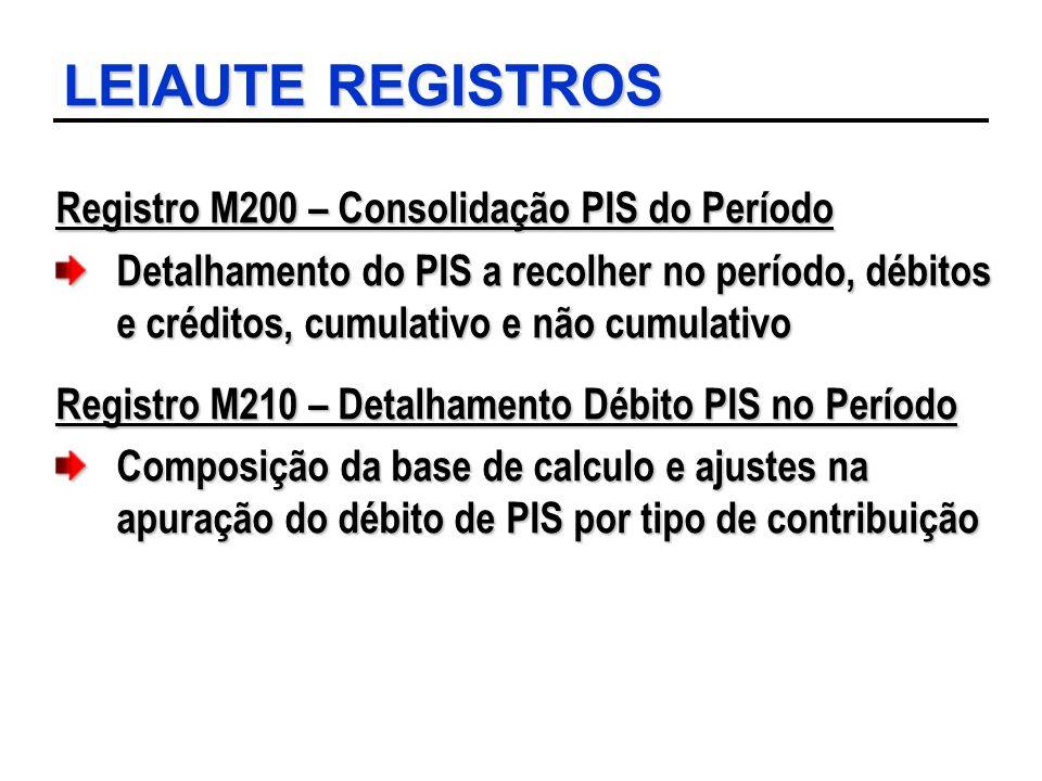 LEIAUTE REGISTROS Registro M200 – Consolidação PIS do Período