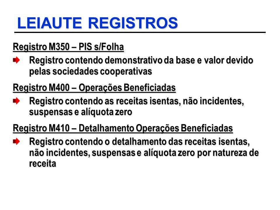 LEIAUTE REGISTROS Registro M350 – PIS s/Folha