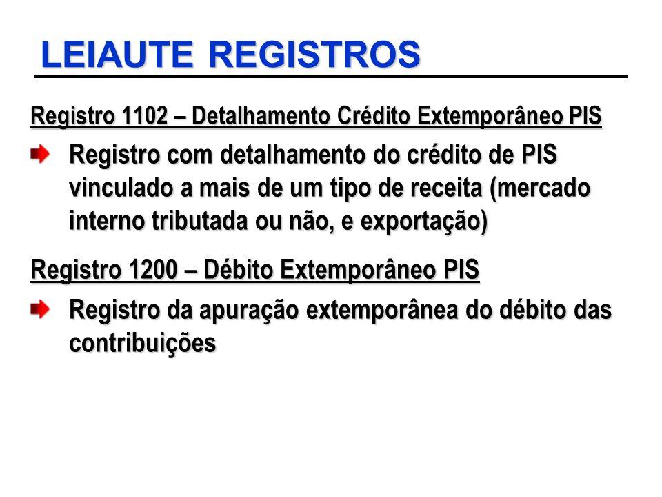 LEIAUTE REGISTROS Registro 1102 – Detalhamento Crédito Extemporâneo PIS.