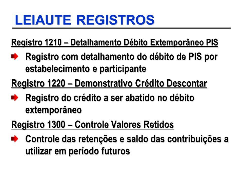 LEIAUTE REGISTROS Registro 1210 – Detalhamento Débito Extemporâneo PIS.