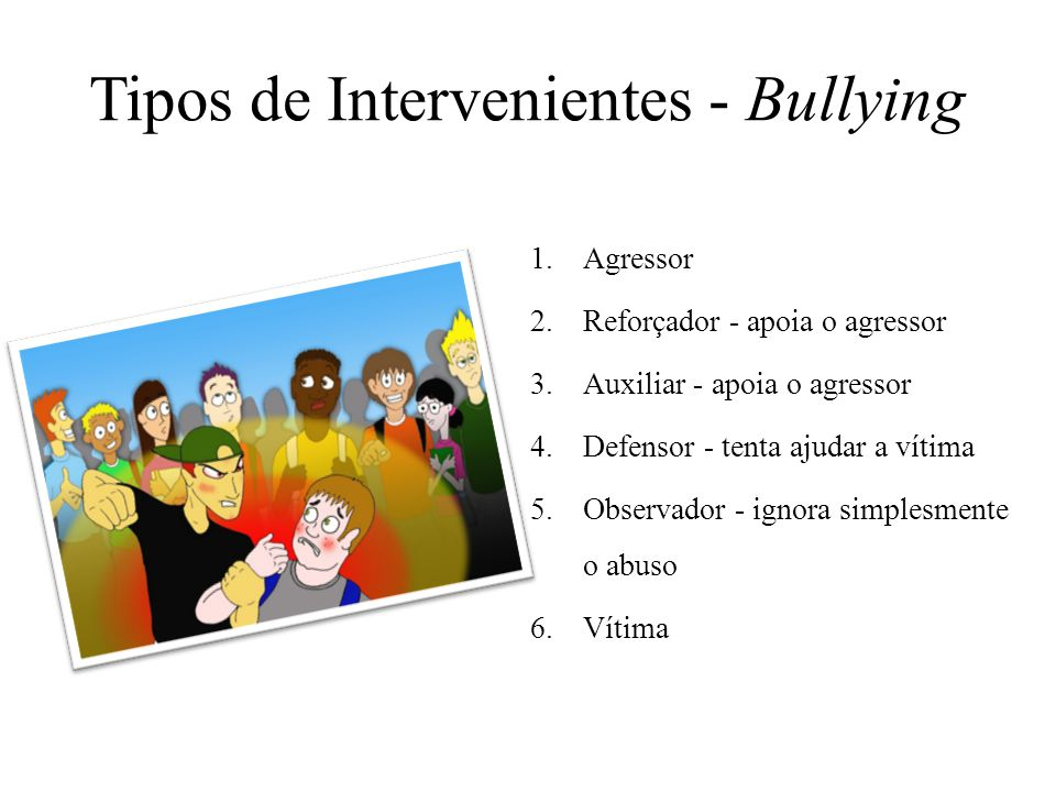 Tipos de Intervenientes - Bullying