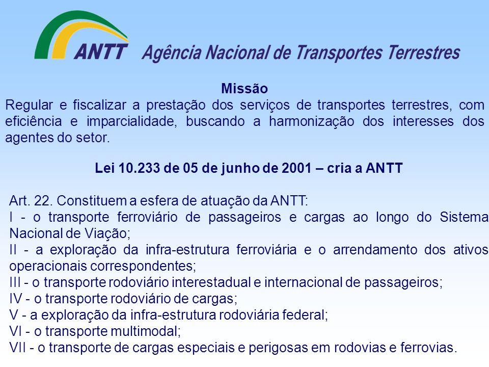 Lei 10.233 de 05 de junho de 2001 – cria a ANTT