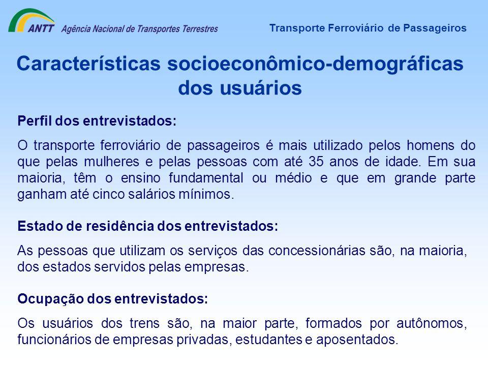Características socioeconômico-demográficas dos usuários
