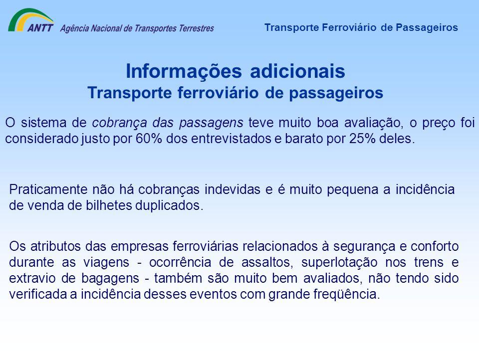 Informações adicionais Transporte ferroviário de passageiros