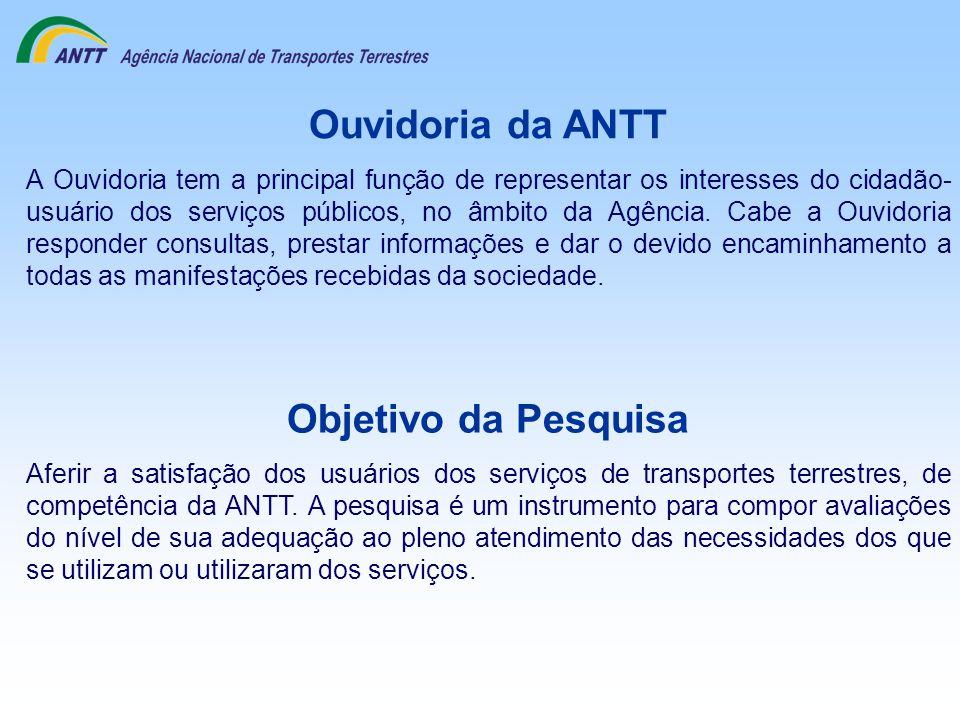 Ouvidoria da ANTT Objetivo da Pesquisa