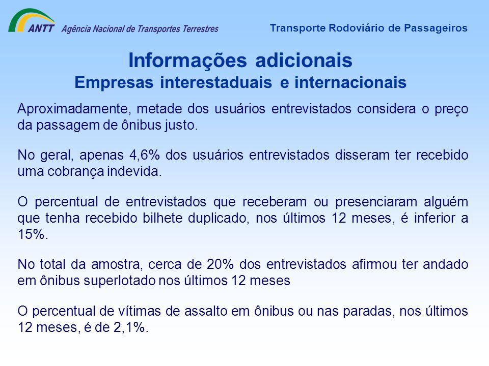 Informações adicionais Empresas interestaduais e internacionais
