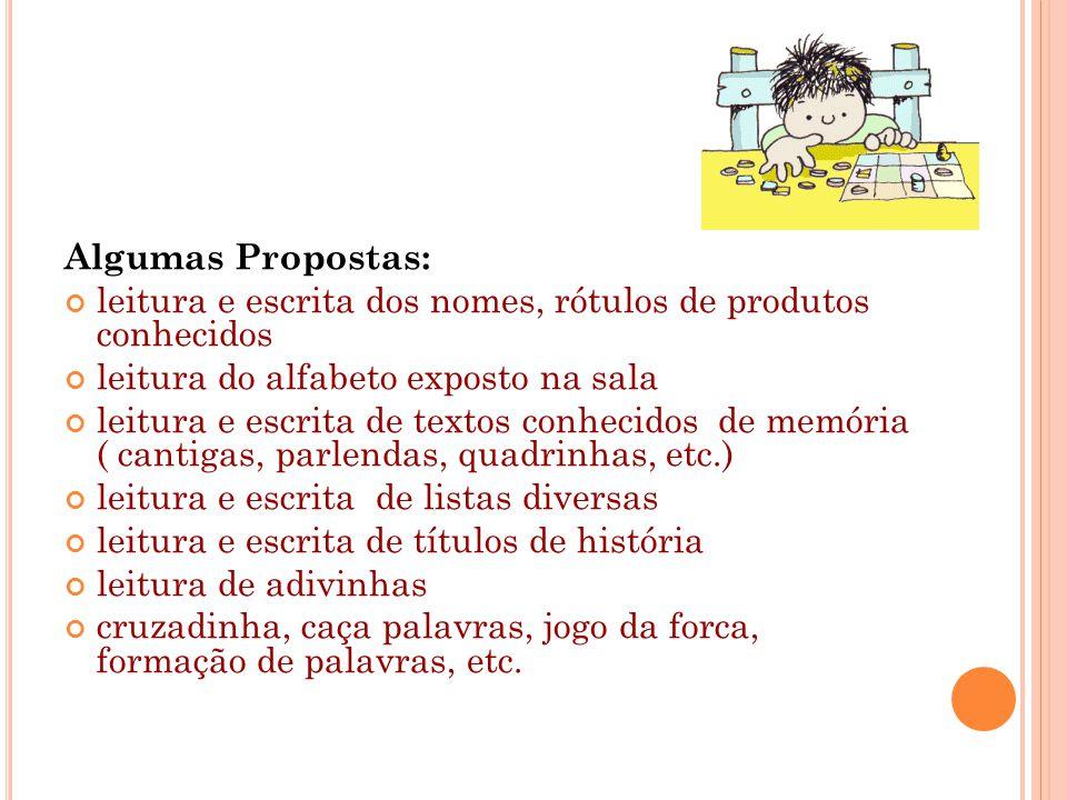 Algumas Propostas: leitura e escrita dos nomes, rótulos de produtos conhecidos. leitura do alfabeto exposto na sala.