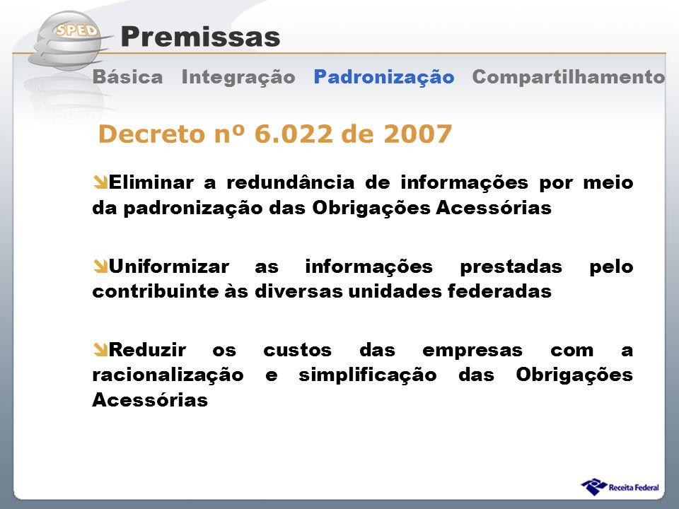 Premissas Decreto nº 6.022 de 2007