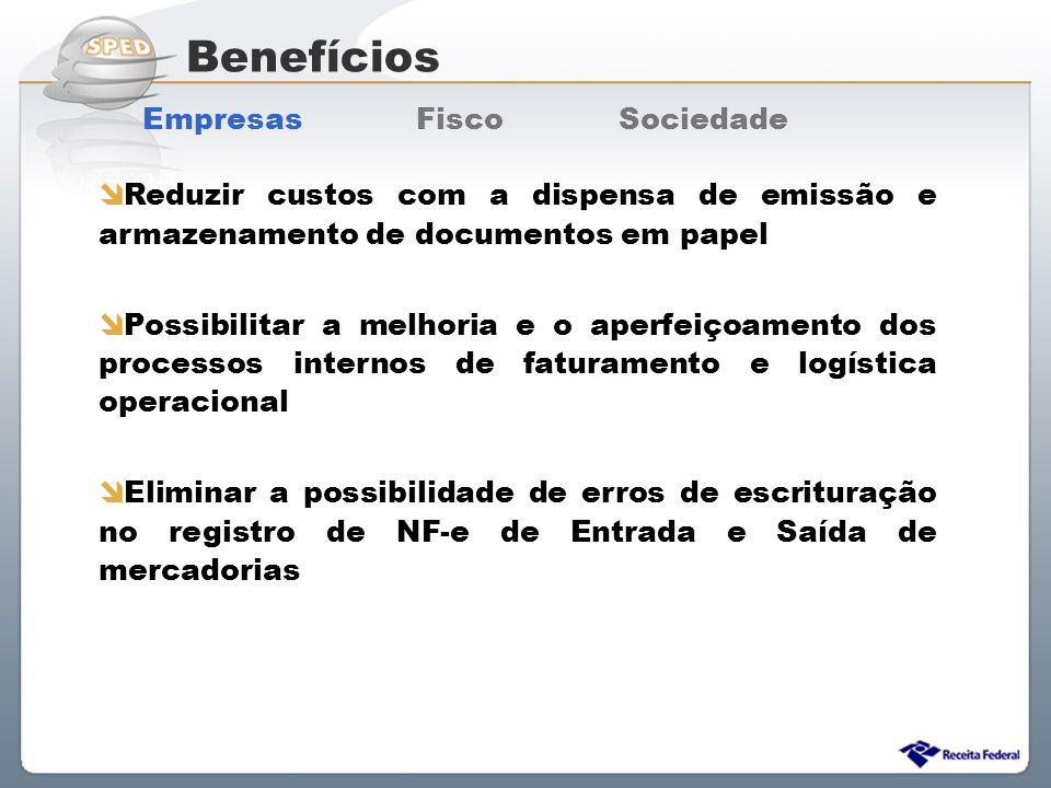 Benefícios Empresas Fisco Sociedade