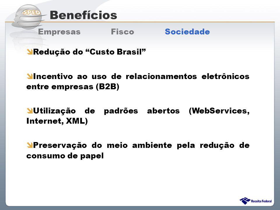 Benefícios Empresas Fisco Sociedade Redução do Custo Brasil