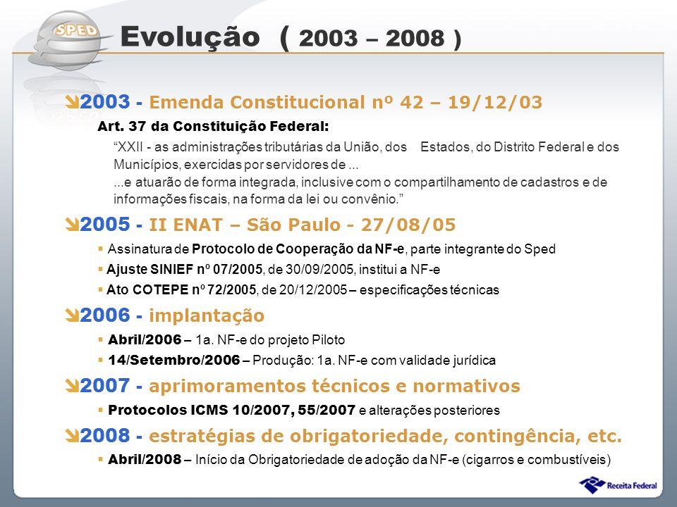 Evolução ( 2003 – 2008 ) 2003 - Emenda Constitucional nº 42 – 19/12/03