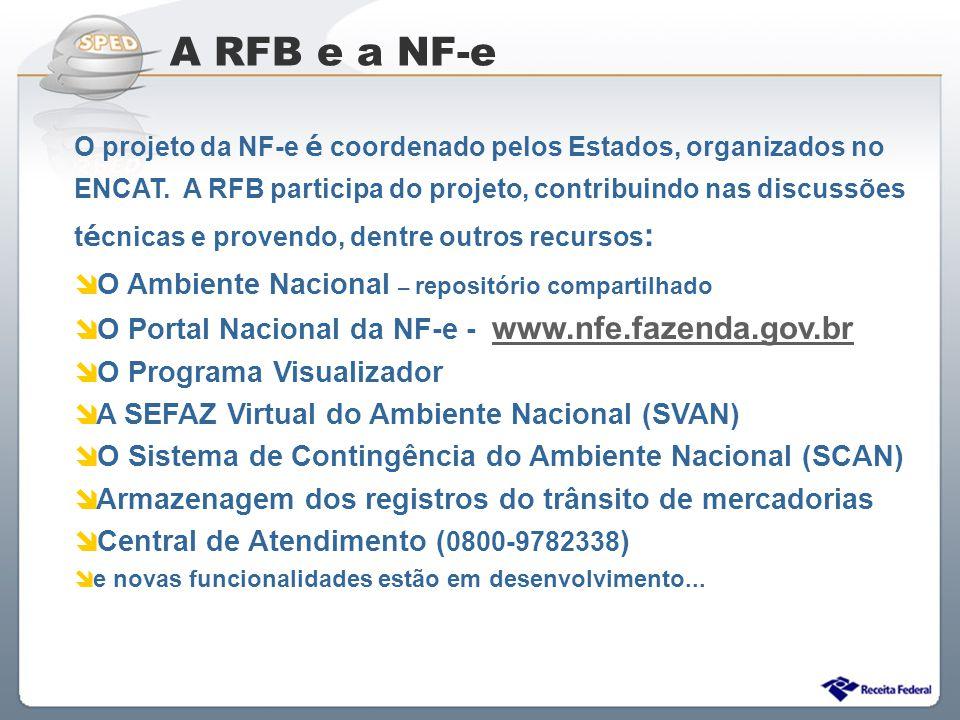 A RFB e a NF-e O Ambiente Nacional – repositório compartilhado