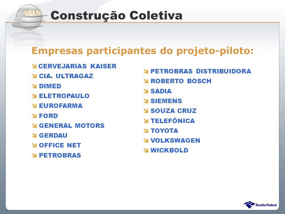 Construção Coletiva Empresas participantes do projeto-piloto: