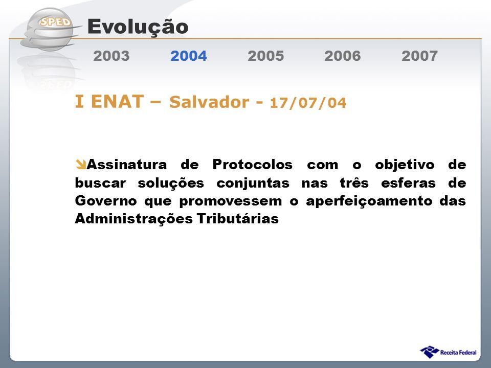 Evolução I ENAT – Salvador - 17/07/04 2003 2004 2005 2006 2007