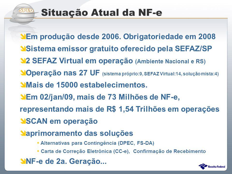 Situação Atual da NF-e Em produção desde 2006. Obrigatoriedade em 2008