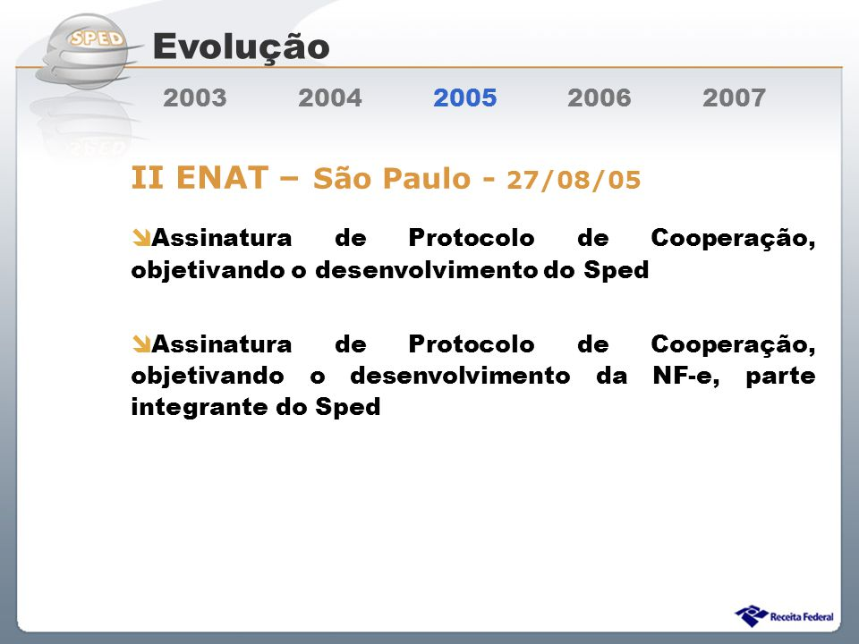 Evolução II ENAT – São Paulo - 27/08/05 2003 2004 2005 2006 2007