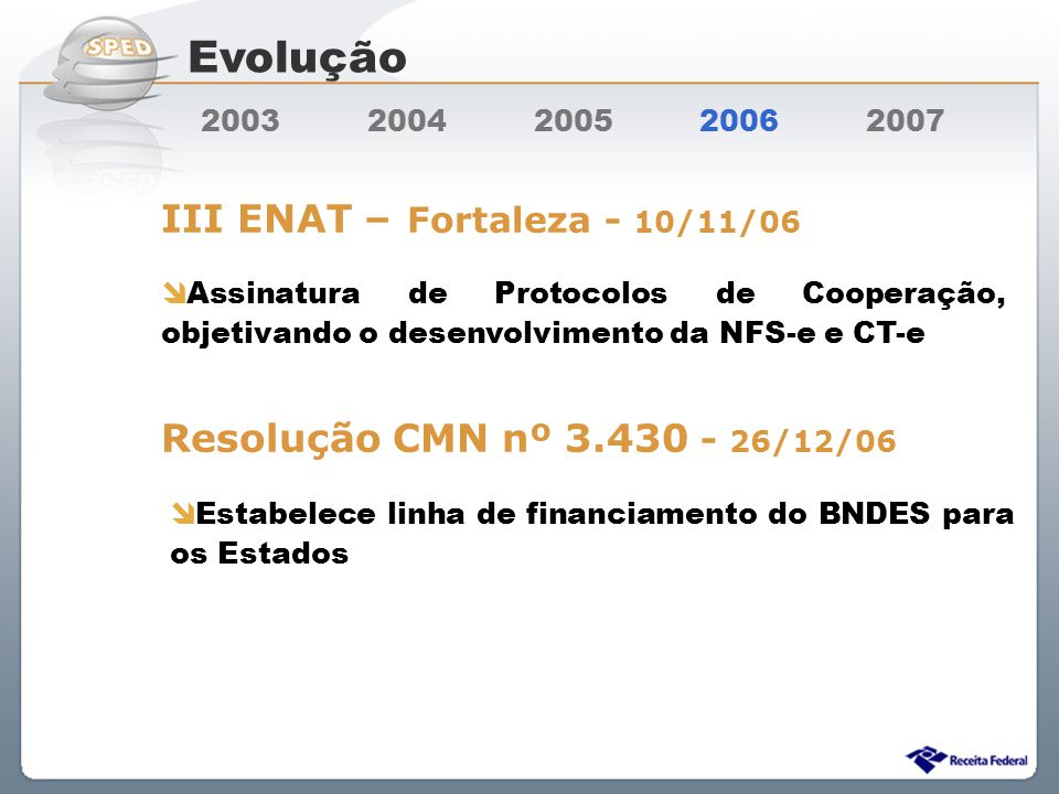 Evolução III ENAT – Fortaleza - 10/11/06