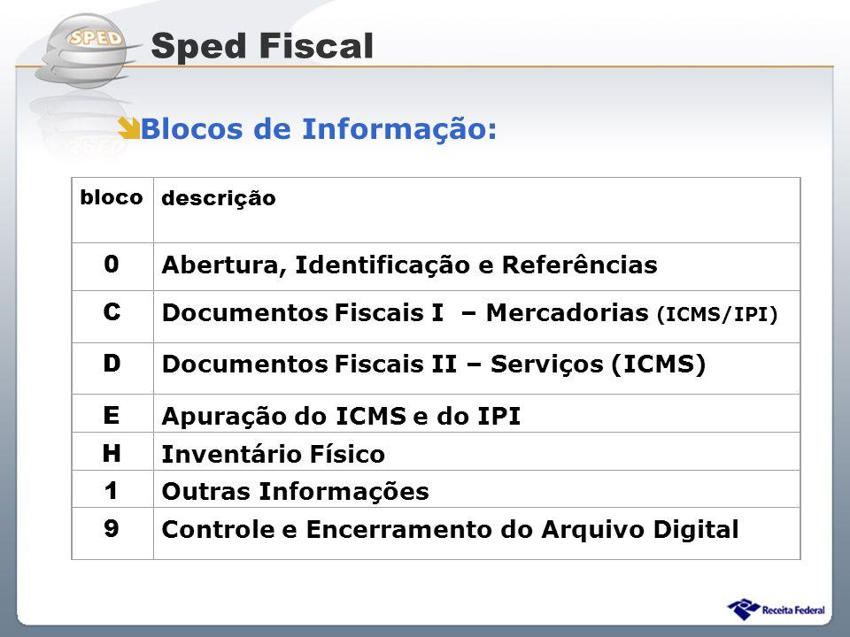 Sped Fiscal Blocos de Informação:
