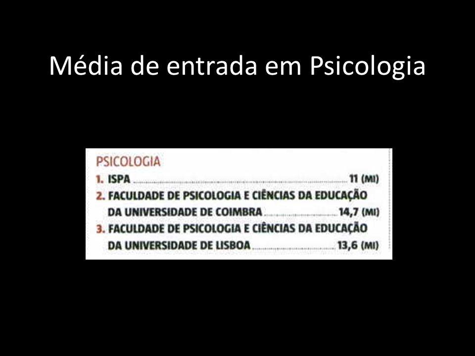 Média de entrada em Psicologia