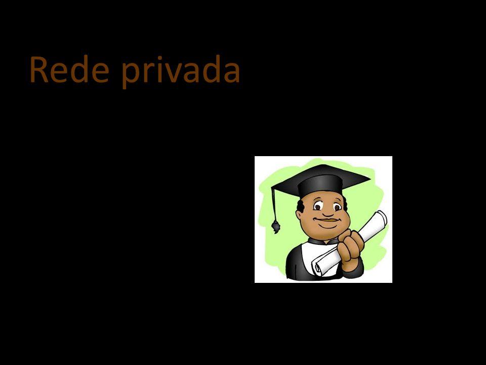 Rede privada