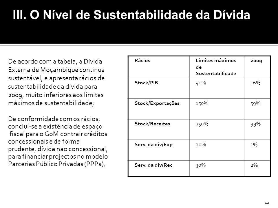 III. O Nível de Sustentabilidade da Dívida