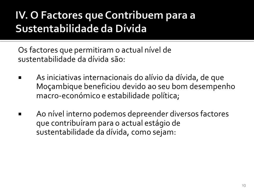 IV. O Factores que Contribuem para a Sustentabilidade da Dívida