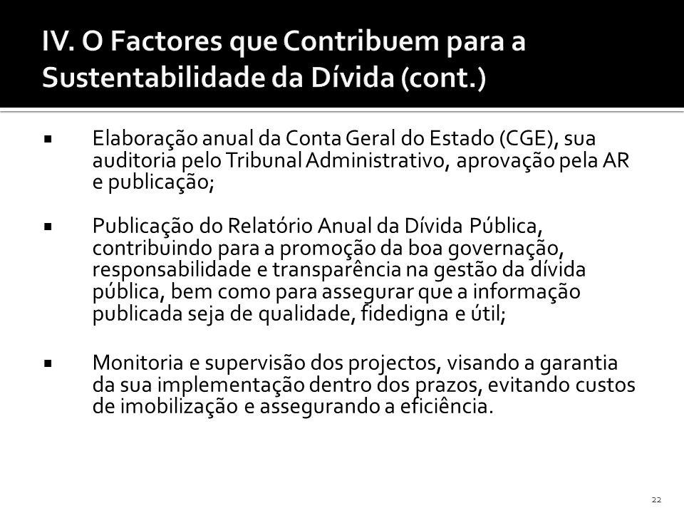 IV. O Factores que Contribuem para a Sustentabilidade da Dívida (cont