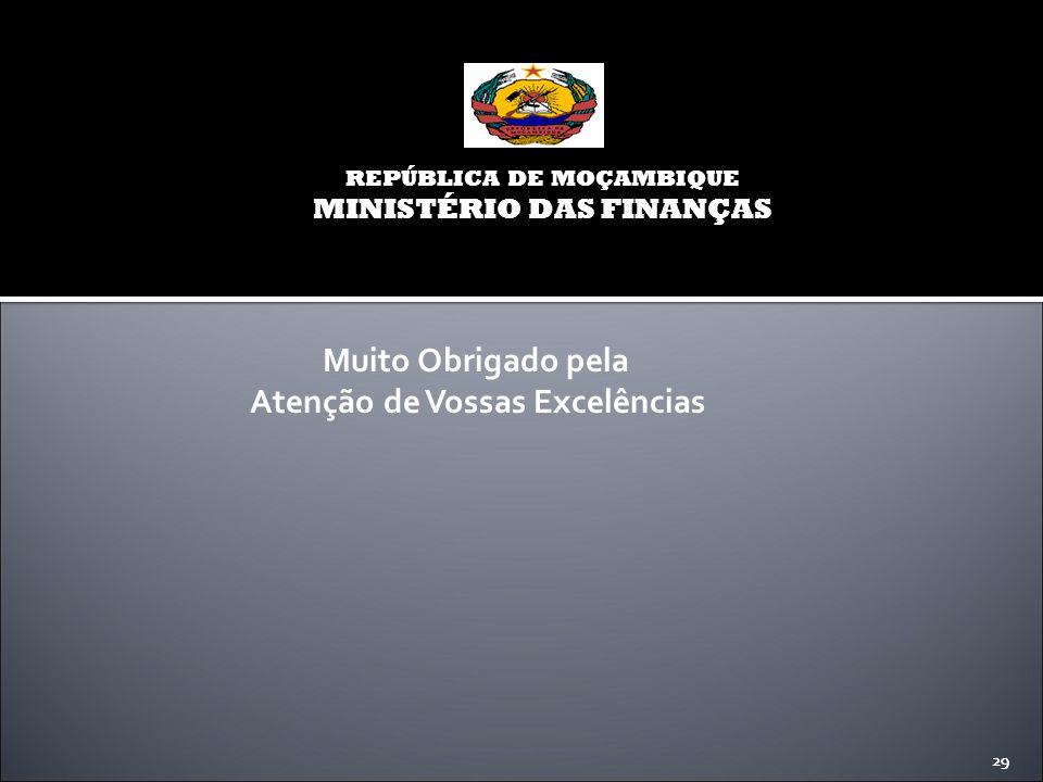 REPÚBLICA DE MOÇAMBIQUE MINISTÉRIO DAS FINANÇAS