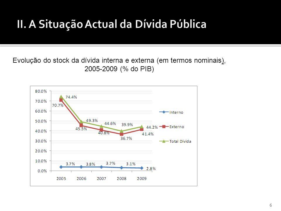 II. A Situação Actual da Dívida Pública