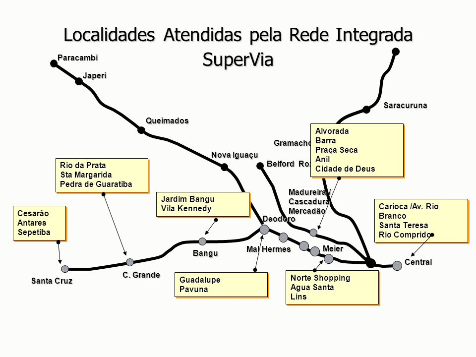 Localidades Atendidas pela Rede Integrada SuperVia