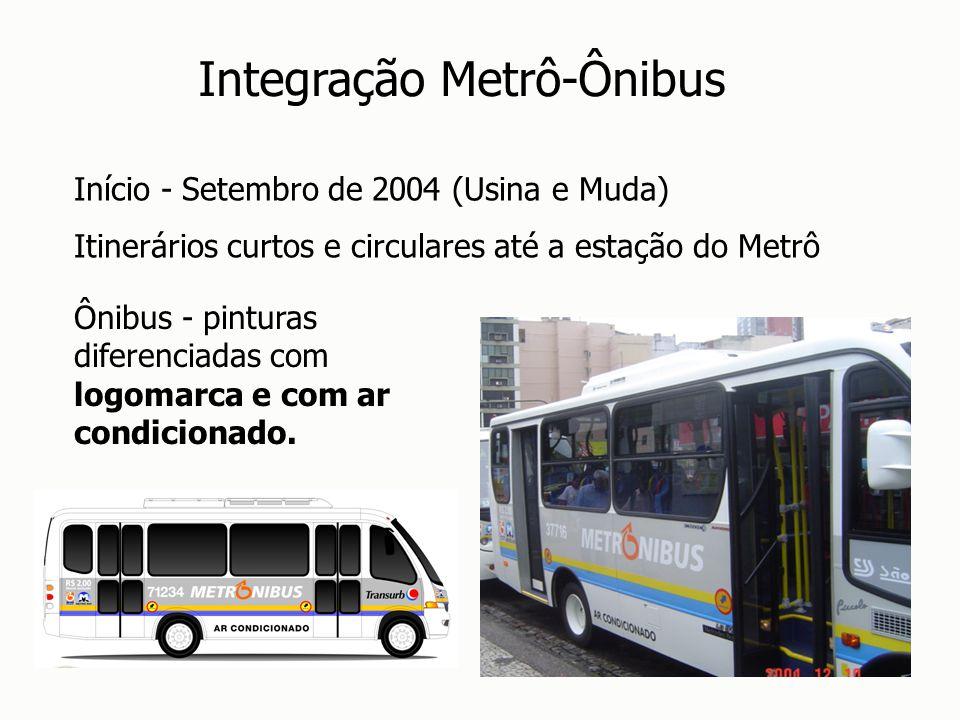 Integração Metrô-Ônibus