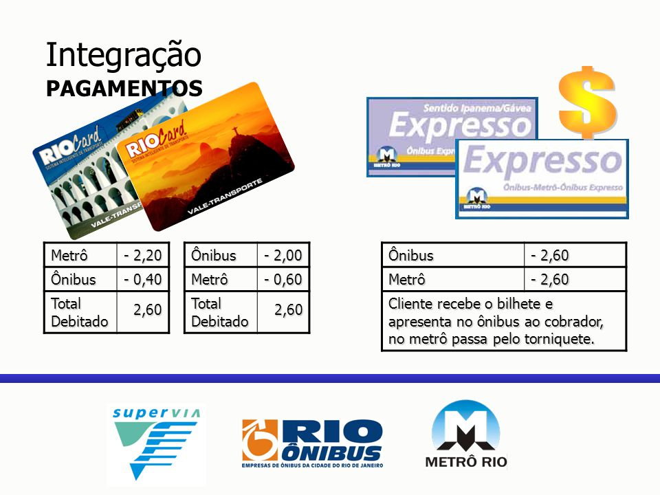Integração $ PAGAMENTOS Metrô - 2,20 Ônibus - 0,40 Total Debitado