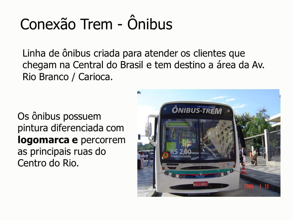Conexão Trem - Ônibus
