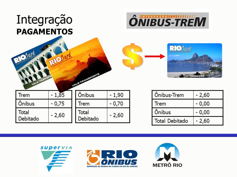 Integração $ PAGAMENTOS Trem - 1,85 Ônibus - 0,75 Total Debitado