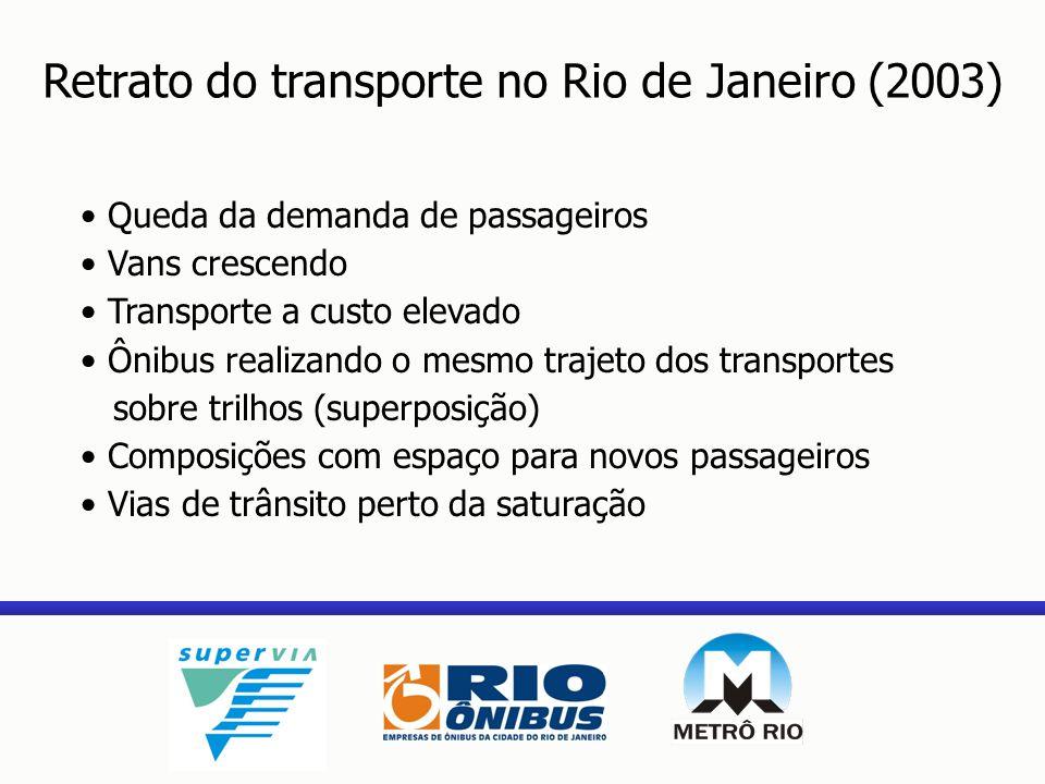 Retrato do transporte no Rio de Janeiro (2003)