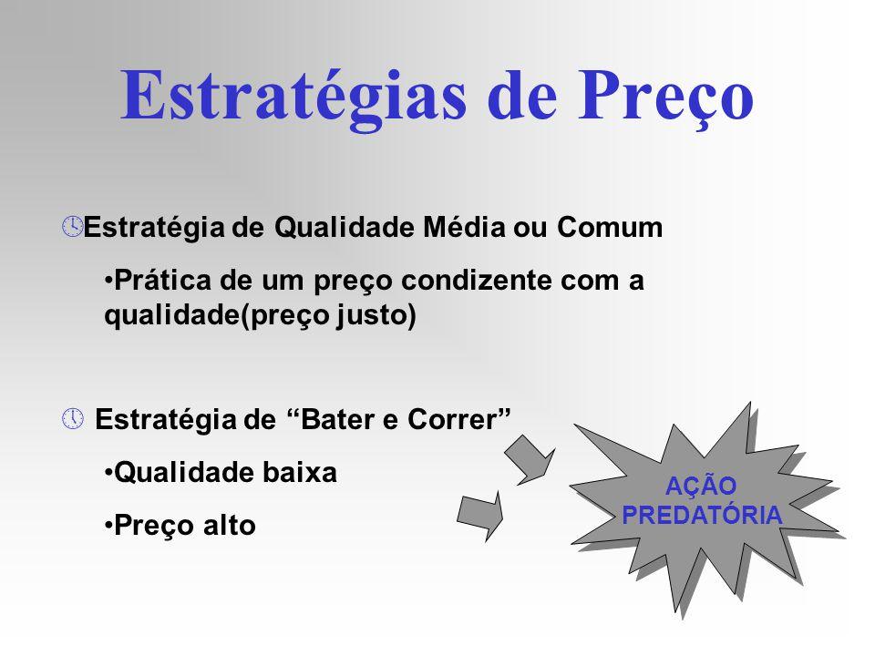Estratégias de Preço Estratégia de Qualidade Média ou Comum