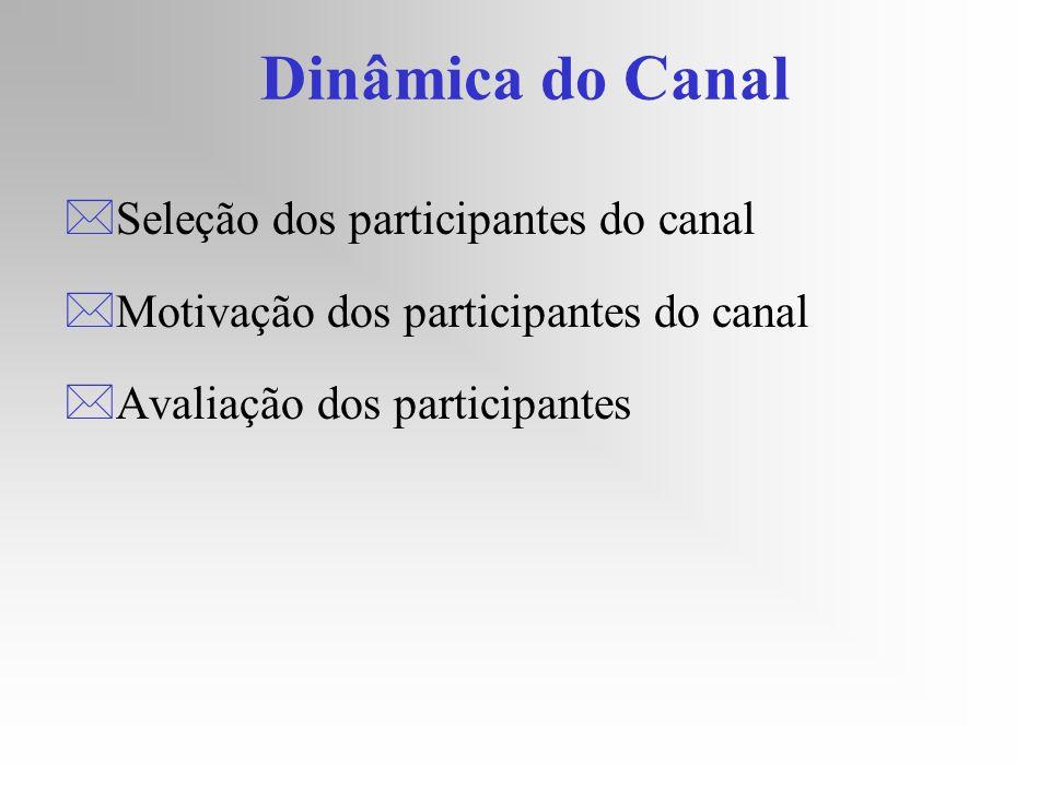 Dinâmica do Canal Seleção dos participantes do canal