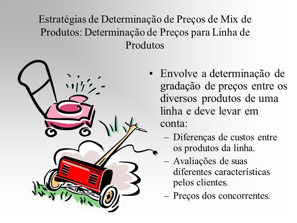 Estratégias de Determinação de Preços de Mix de Produtos: Determinação de Preços para Linha de Produtos