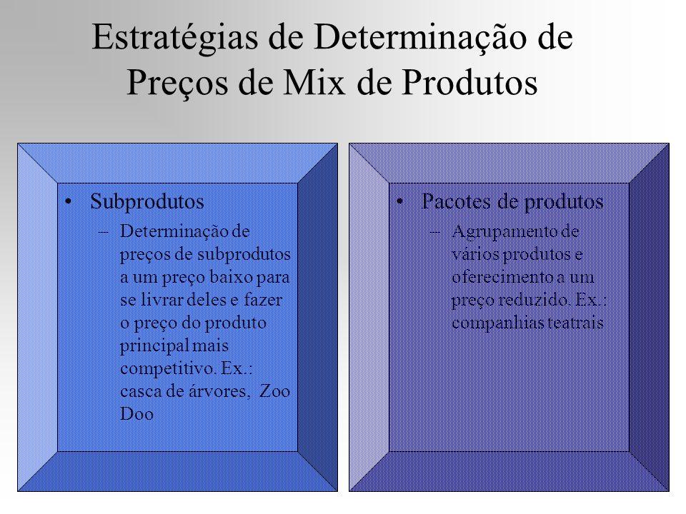 Estratégias de Determinação de Preços de Mix de Produtos