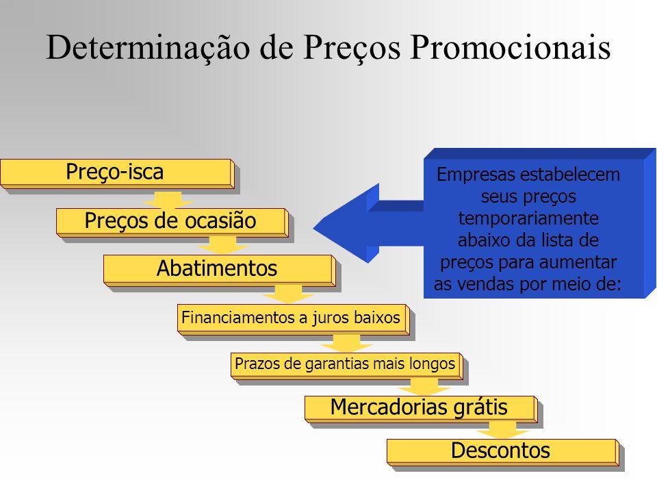 Determinação de Preços Promocionais