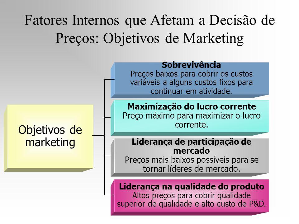Liderança de participação de mercado Liderança na qualidade do produto
